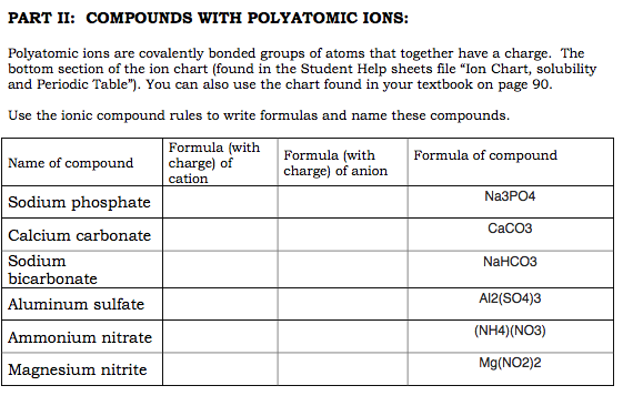PART II: COMPOUNDS WITH POLYATOMIC IONS: Polyatomic Ions Are Covalently  Bonded Groups Of Atoms