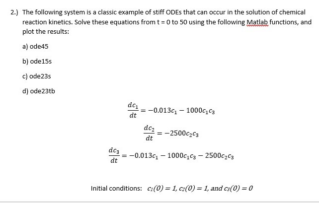 Solved 2 The Following System Is A Classic Example Of S