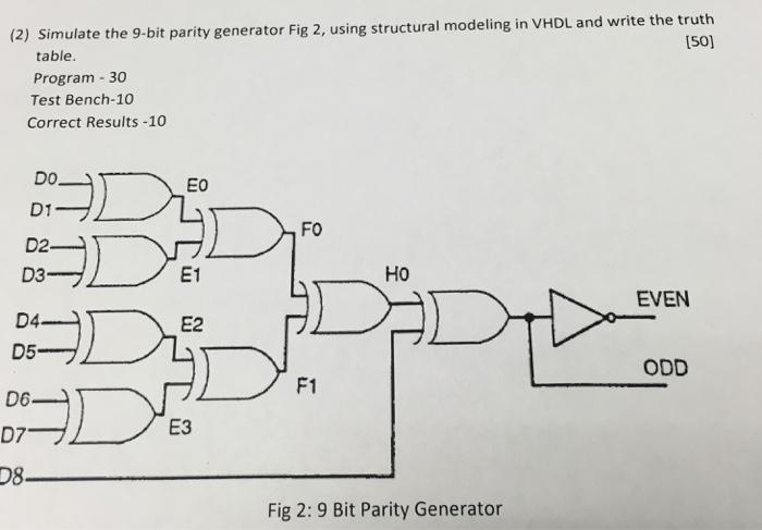 solved simulate the 9 bit parity generator fig 2 using s rh chegg com 6-Bit Even Parity Generator 9 bit parity generator circuit diagram