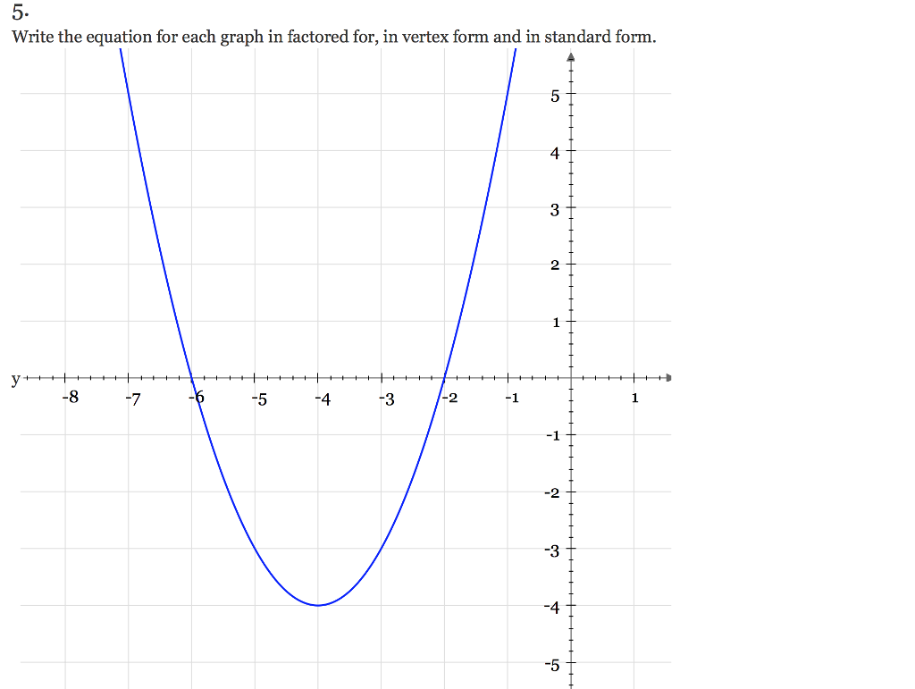 Solved Write The Equation For Each Graph In Factored For