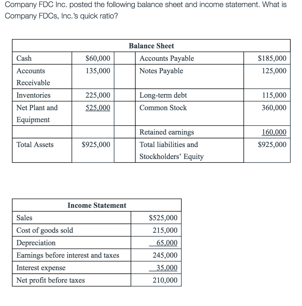 muscarella inc has the following balance sheet and income statement data