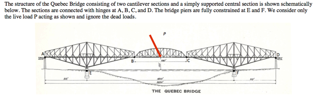 solved based on the bridge below complete the following rh chegg com Warren Truss Bridge Labeled Warren Truss Bridge Labeled