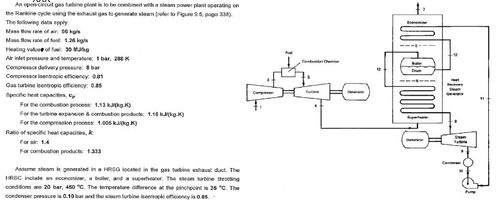 an open circuit gas turbine plant is to be combine chegg com rh chegg com