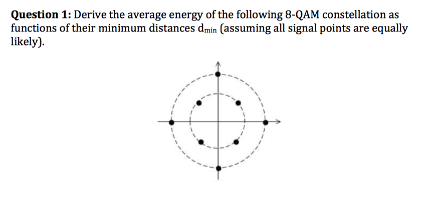 Solved Derive The Average Energy Of The Following 8 QAM C