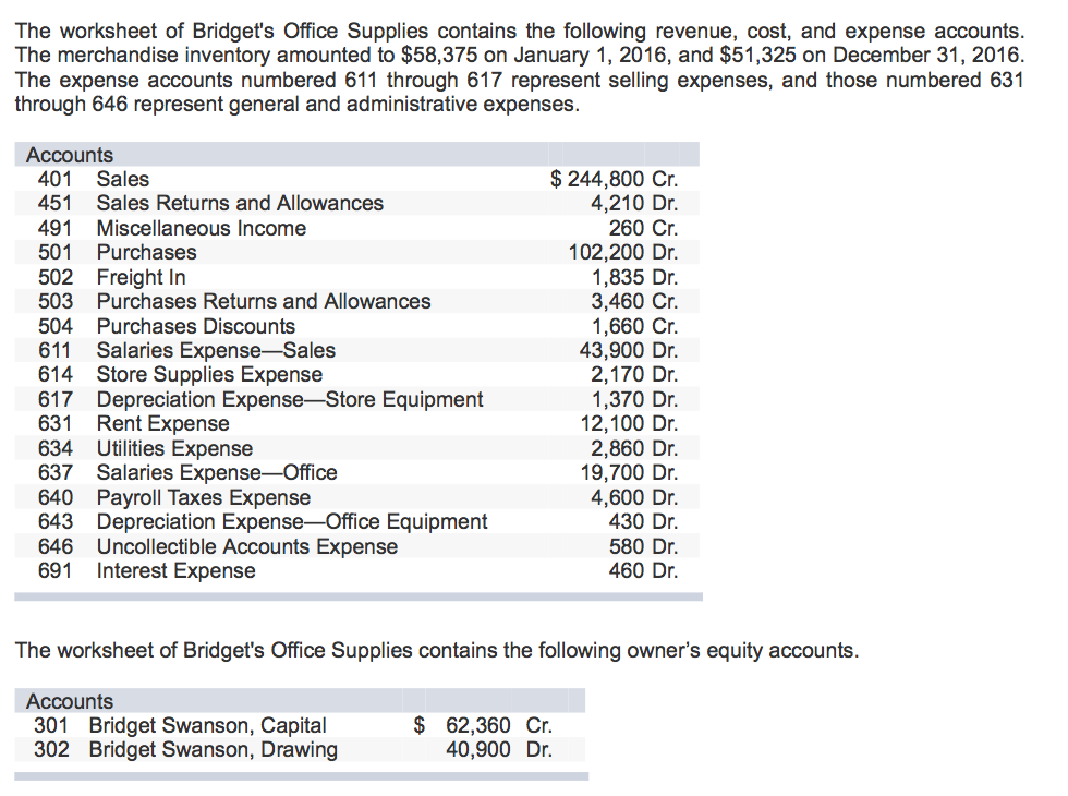The Worksheet Of Bridgets Office Supplies Contain – Depreciation Worksheet