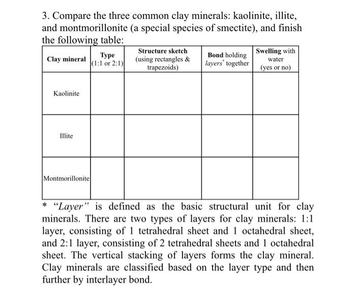 solved compare the three common clay minerals kaolinite