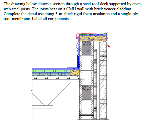 The Drawing Below Shows A Section Through A Steel