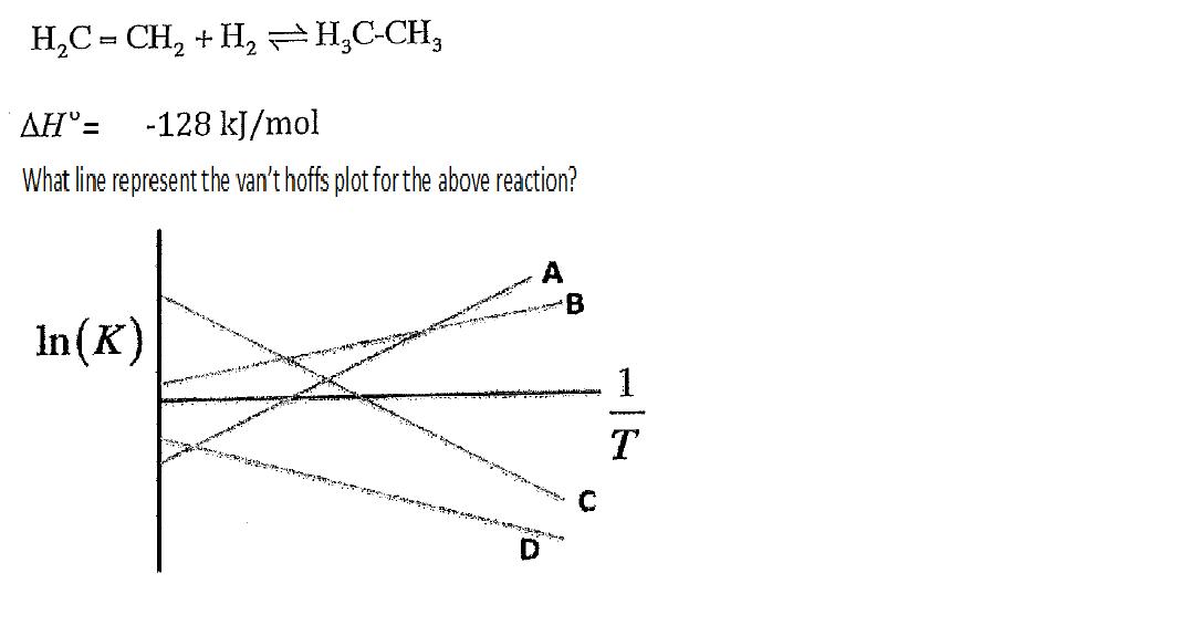 Solved: H2C = CH2 + H2 H3C-CH3 Delta H Degree = -128 KJ/mo ...