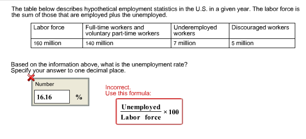 Question The Table Below Describes Hypothetical Employment Statistics In The U S In A Given Year The Lab