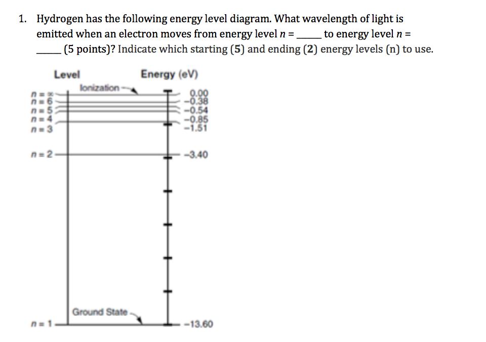 Electron Level Diagram Auto Electrical Wiring Diagram
