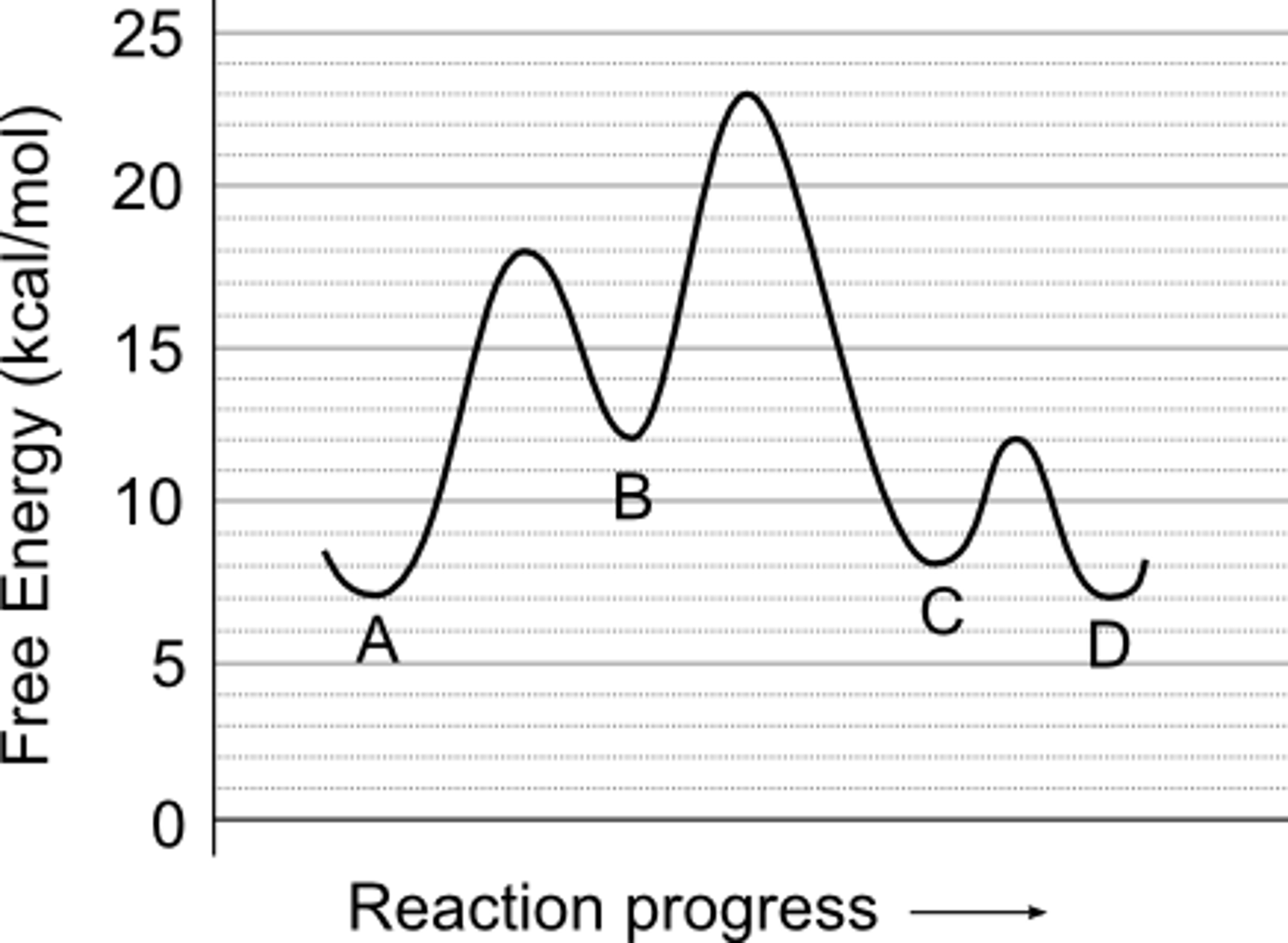 Energy Diagrams Physics Electrical Wiring Circuit Diagram Ks3 Kcal Residential Symbols U2022