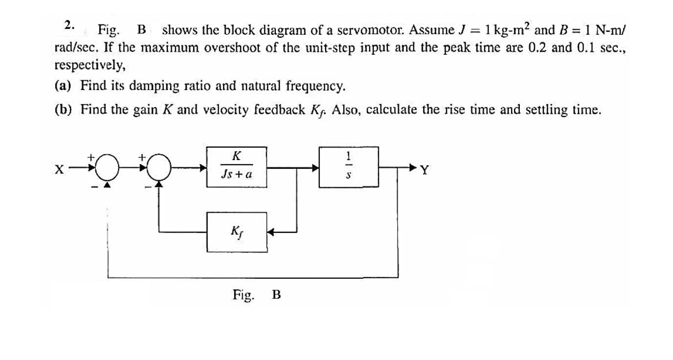 2 Fig B Shows The Block Diagram Of A Servomotor Servo Motor