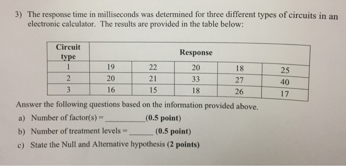 Solved: 3) The Response Time In Milliseconds Was Determine