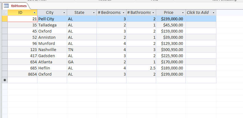 Use The Attached TLC's Real Estate Database, OR Cr
