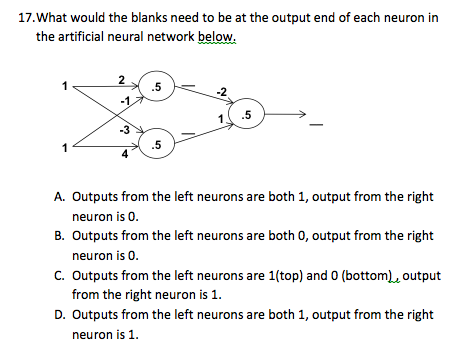 Solved 16e diagram below represents an associative mem the diagram below represents an associative memory as described in the text what threshold value could be assigned to all the neurons underscores in the ccuart Image collections