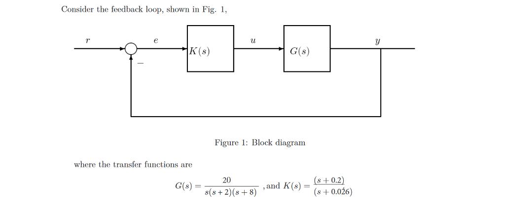 Solved Consider The Feedback Loop Shown In Fig 1 Figur