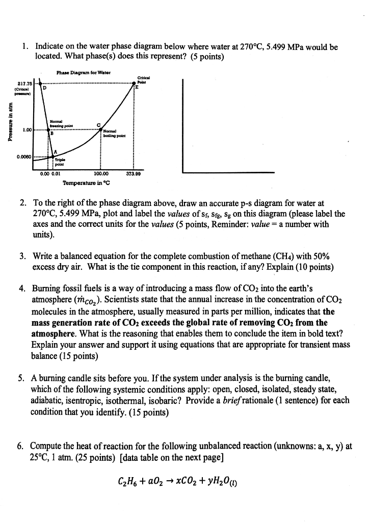 Solved 1 Indicate On The Water Phase Diagram Below Where