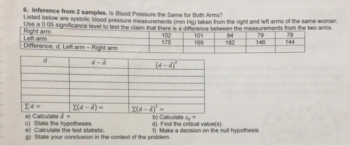 Is Blood Pressure the Sa