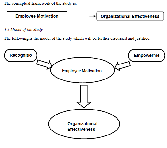 study on employee motivation