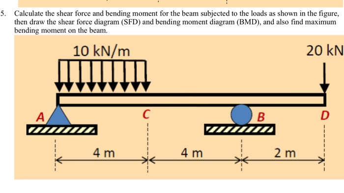 Solved 4 calculate the shear force bending moment for th calculate the shear force bending moment for th ccuart Choice Image