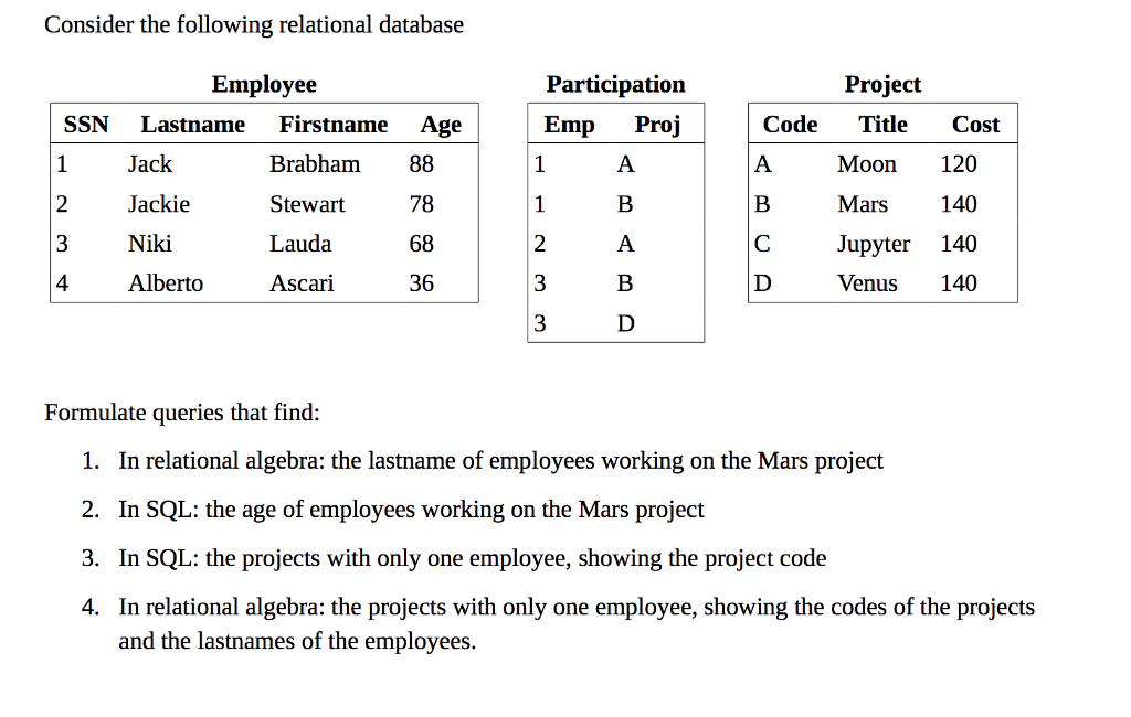 Solved: Consider The Following Relational Database Employe