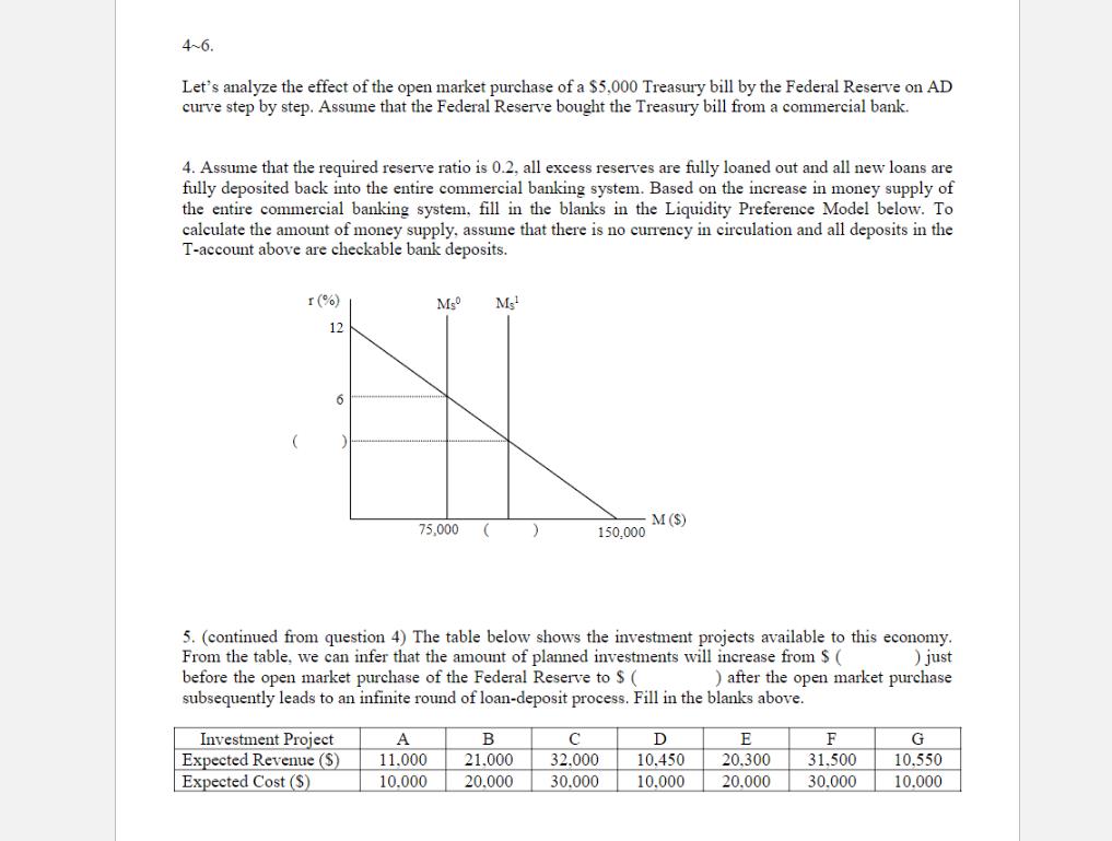 The Keynesian Cross Diagram Below Shows The Effect Chegg