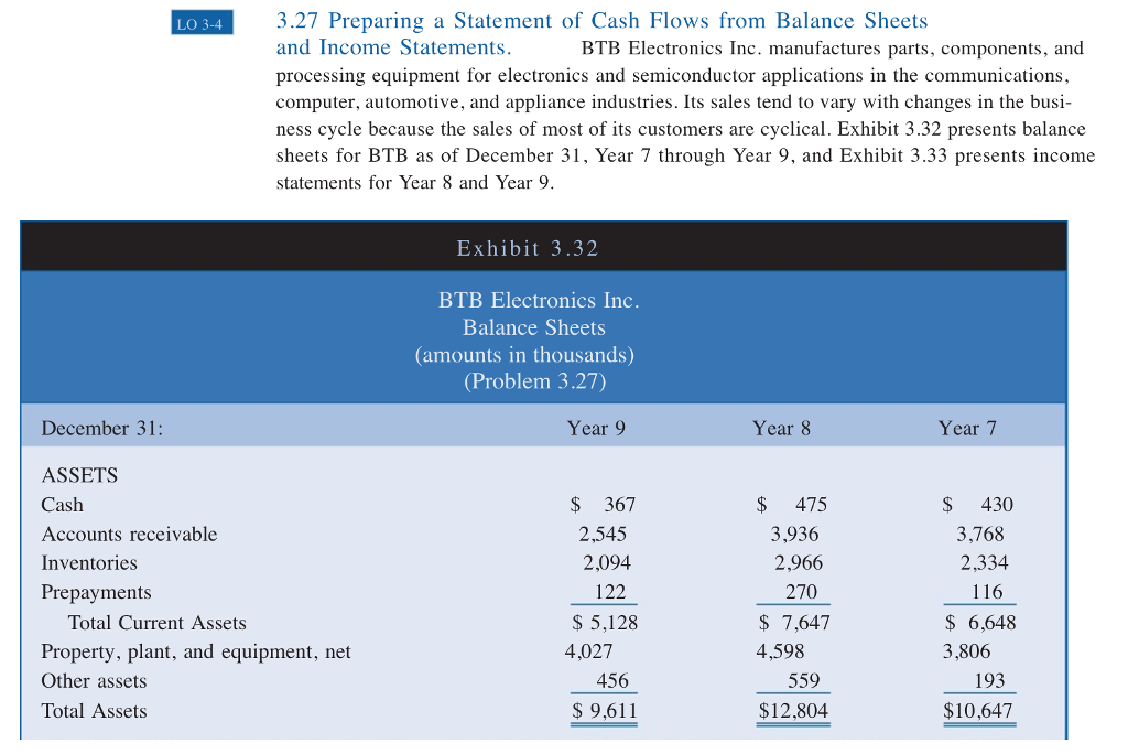 the accuracy of the statement of cash flows can be verified by computing the change in the balance o The statement of cash flows is one of a company's main financial statements it shows the movement of cash in and out of a company and the overall change in a company's cash balance during an accounting period.