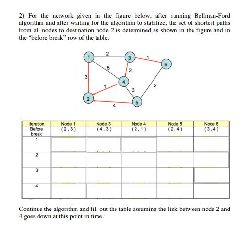 Solved: For The Network Given In The Figure Below, After R