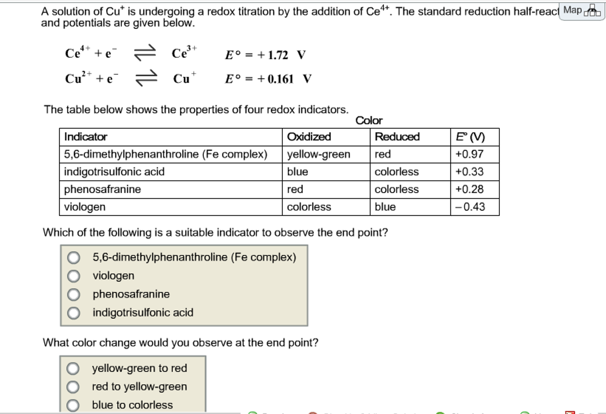 A Solution Of Cu^+ Is Undergoing A Redox Titration
