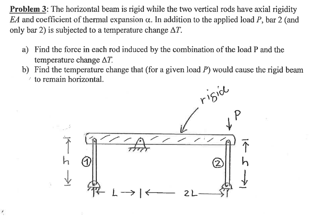 Mechanical engineering archive october 02 2015 chegg the horizontal beam is rigid while the two vertica pooptronica Images