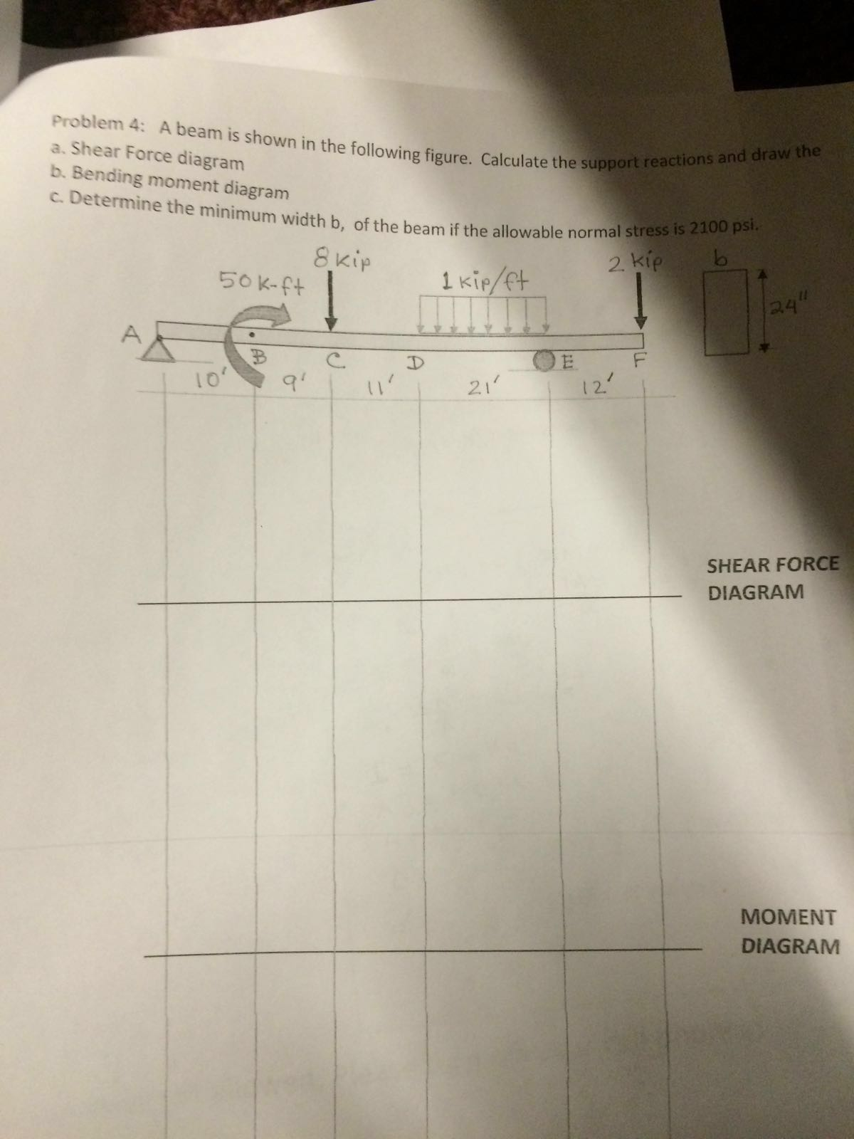 Solved A Beam Is Shown In The Following Figure Calculate Draw Bending Moment And Shear Force Diagrams Cheggcom Problem 4 Suppo