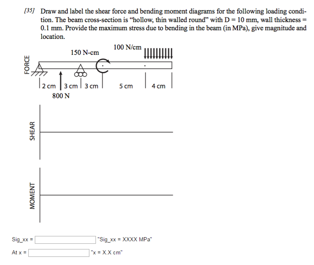 Find The Shear Force And Bending Moment Diagram Wi