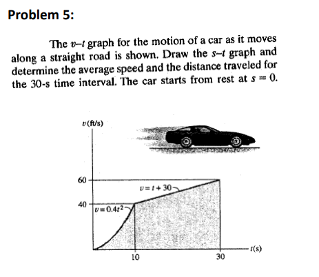 Solved: The V-t Graph For The Motion Of A Car As It Moves ...