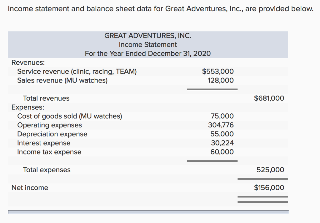 how to make a balance sheet for a new year
