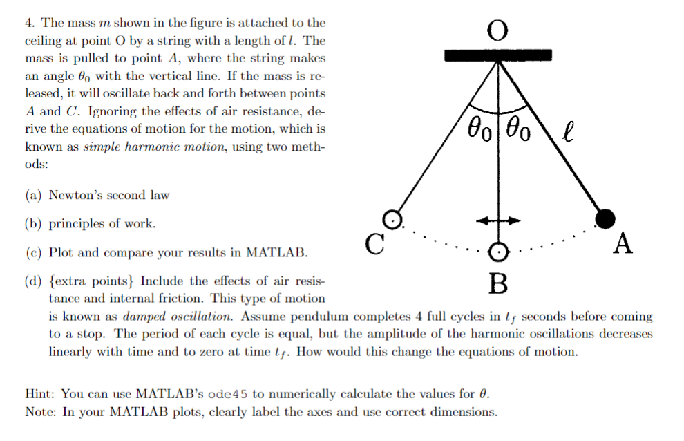Solved: The Mass M Shown In The Figure Is Attached To The