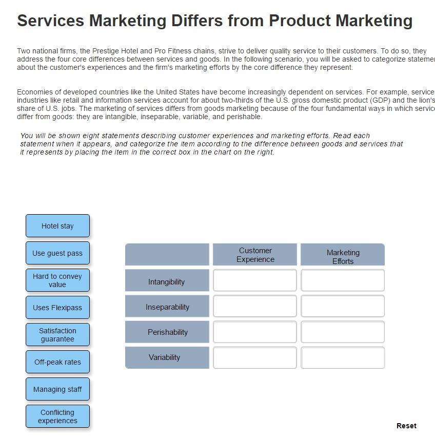 solved services marketing differs from product marketing