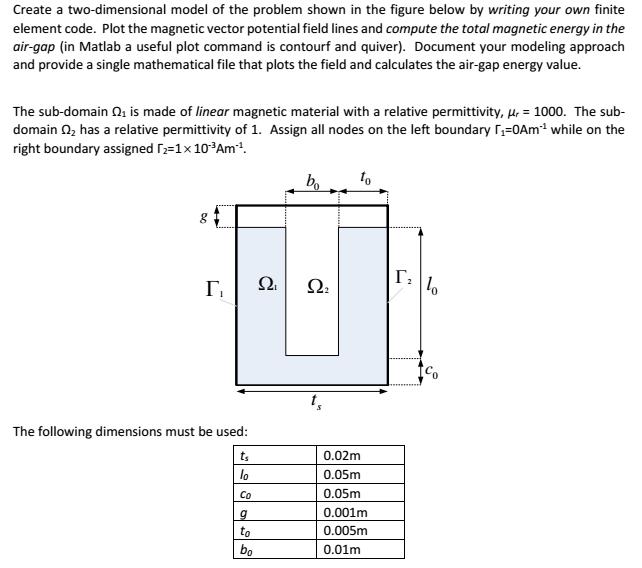 Create A Two-dimensional Model Of The Problem Show    | Chegg com