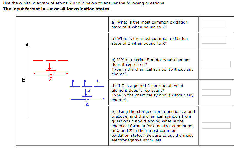use the orbital diagram of atoms x and z below to