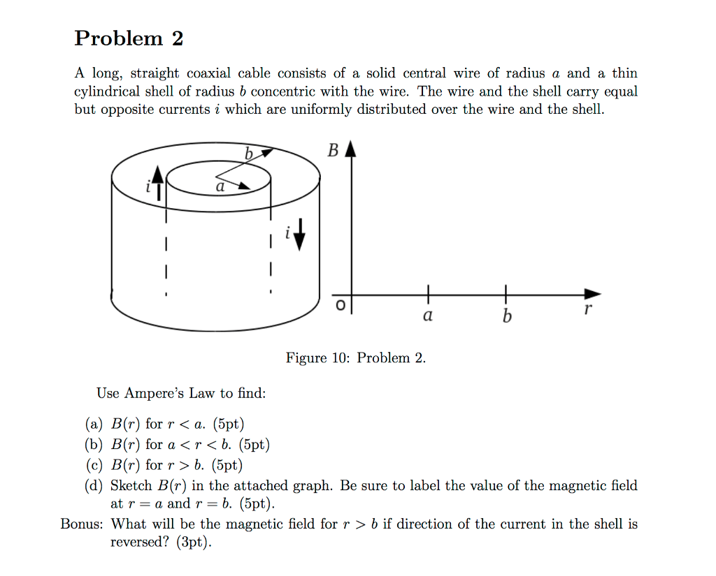 Solved: Problem 2 A Long, Straight Coaxial Cable Consists ...