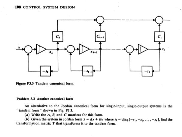 108 CONTROL SYSTEM DESIGN CA C4-1 Figure P3.3 Tand... | Chegg.com