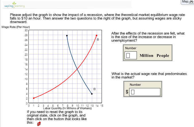 Please Adjust The Graph To Show The Impact Of A Re ...