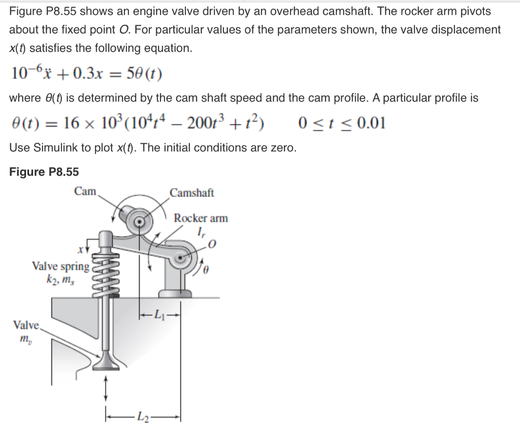 Solved Figure P855 Shows An Engine Valve Driven By Ov Rocker Arm Diagram Overhead Camshaft The
