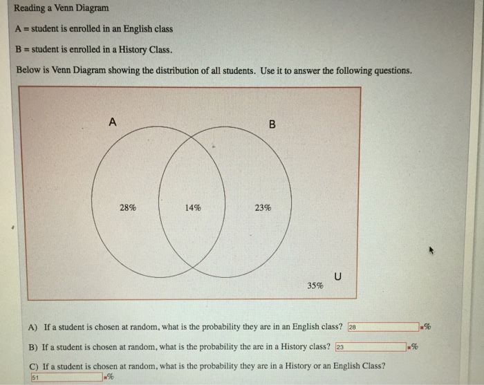 Solved Reading A Venn Diagram A Student Is Enrolled In