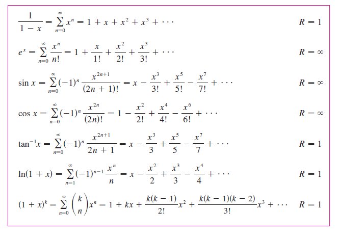 Solved Use A Maclaurin Series In This Table To Obtain The