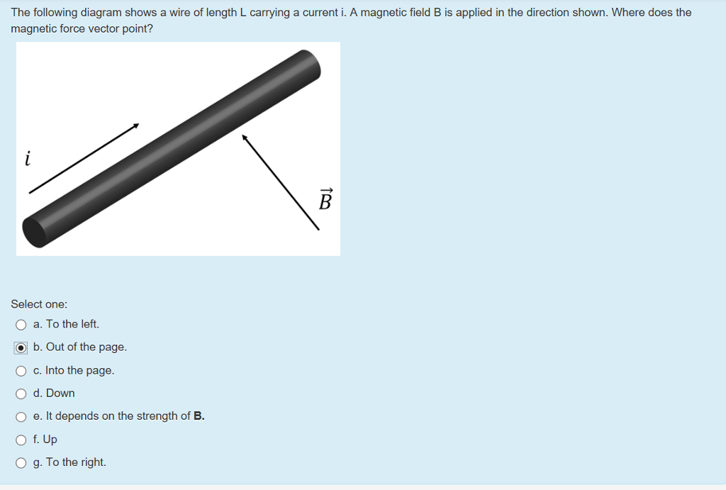 Solved the following diagram shows a wire of length l car question the following diagram shows a wire of length l carrying a current i a magnetic field b is applie ccuart Images