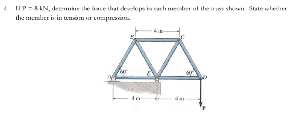 compression force diagram. if p-8 kn, determine t he force that develops in each compression diagram