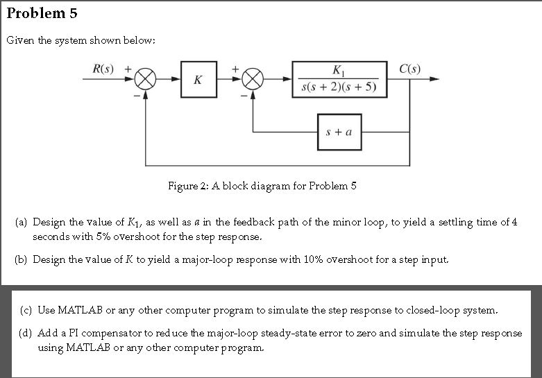 Problem5 given the system shown below rs ss 2 chegg problem5 given the system shown below rs ss 2 ccuart Choice Image
