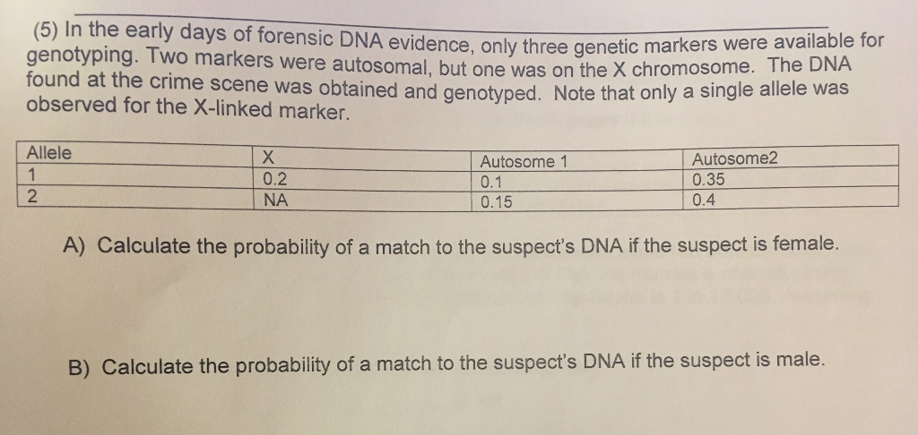 In The Early Days Of Forensic Dna Evidence Only T Chegg Com