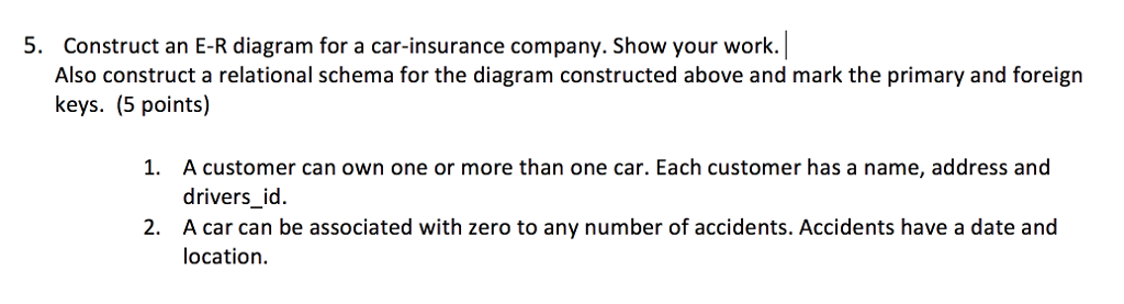 Solved Construct An ER Diagram For A Carinsurance Co - Show car insurance companies