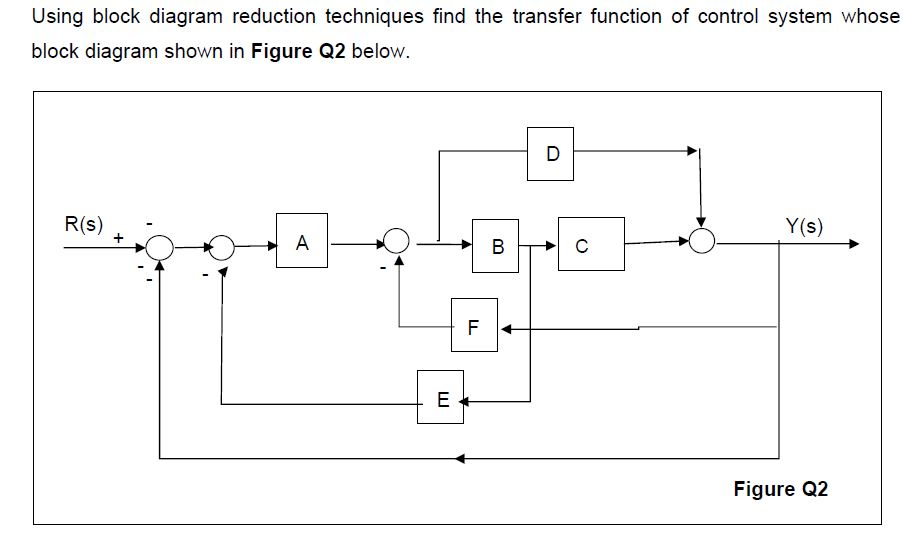Solved  Using Block Diagram Reduction Techniques Find The